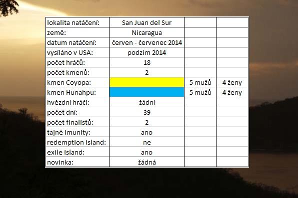 SJdS-tabulka